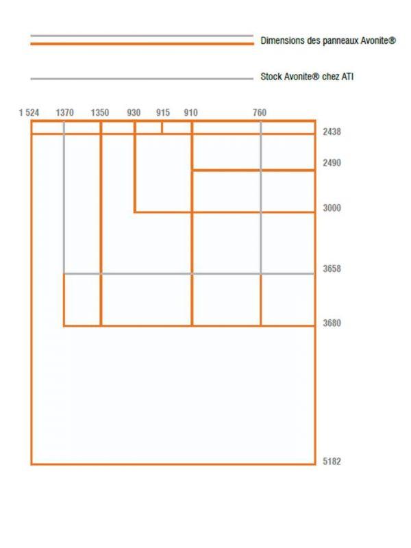dimensions panneaux solid surface